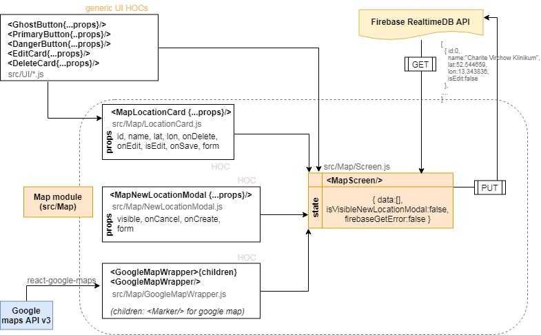 React-map-app - AndreTe | Front end development